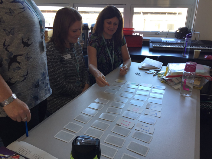 Assessing pupil knowledge of the sequential structure of numbers